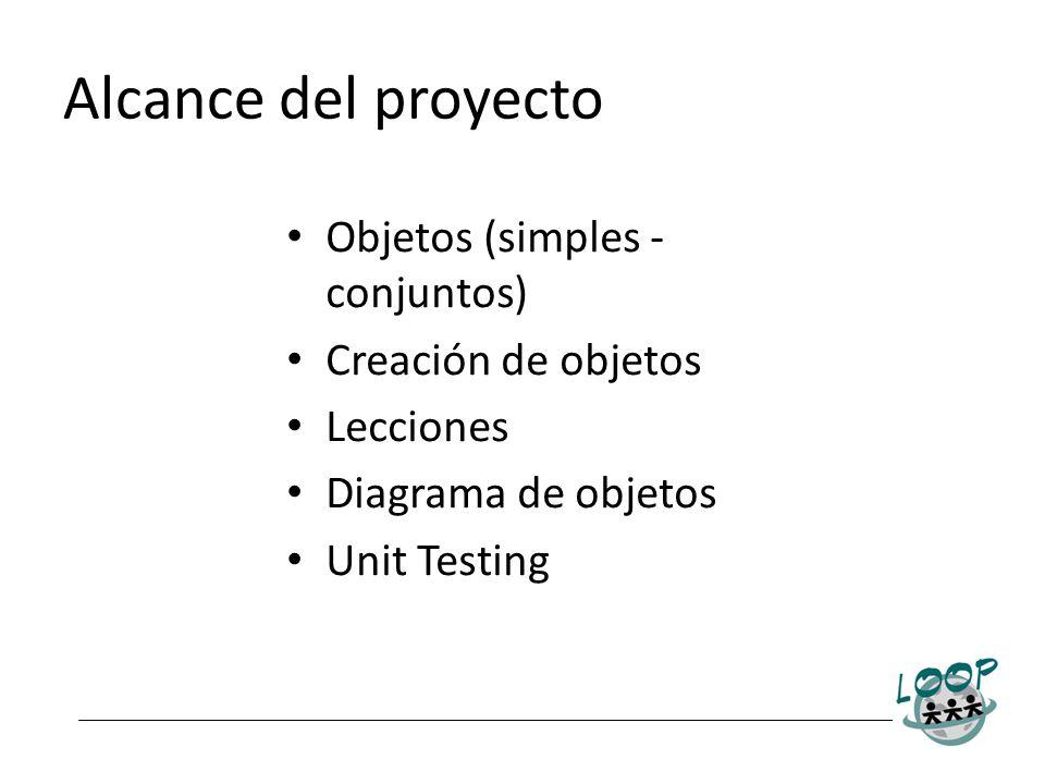 Alcance del proyecto Objetos (simples - conjuntos) Creación de objetos