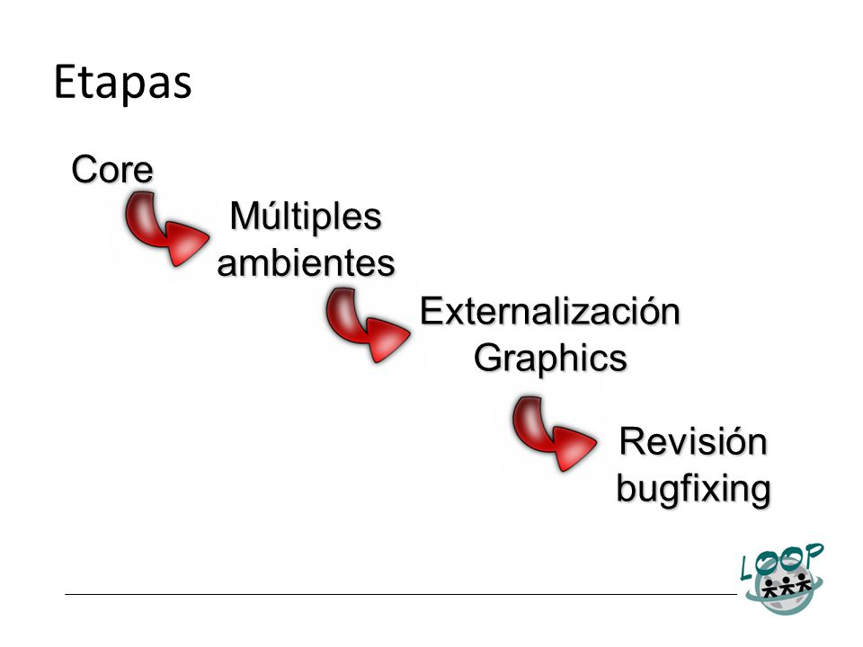 ExternalizaciónGraphics