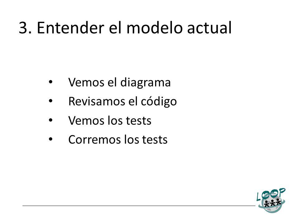 3. Entender el modelo actual