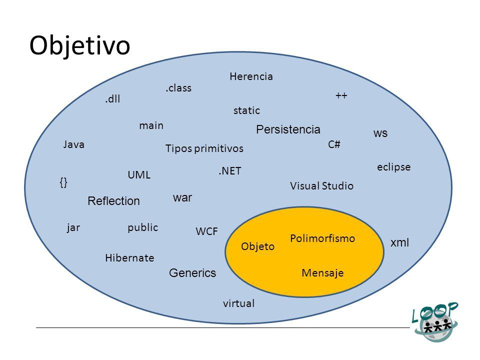 Objetivo Herencia .class ++ .dll static main Persistencia ws Java C#