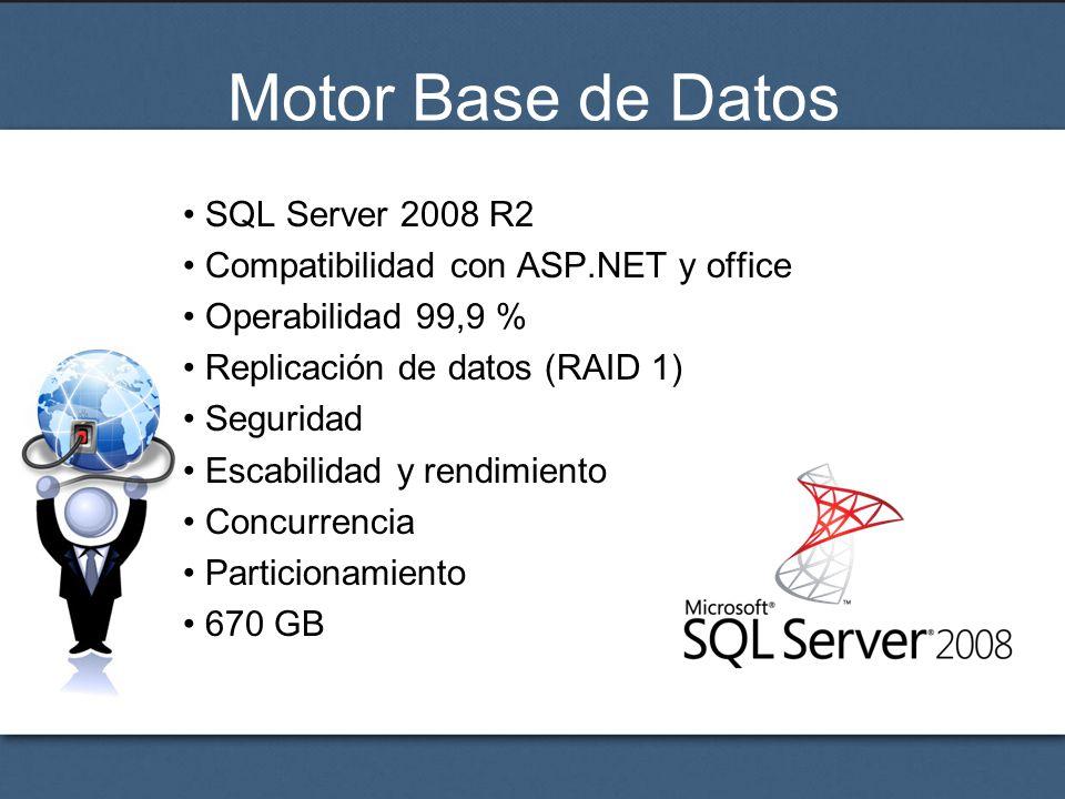 Motor Base de Datos SQL Server 2008 R2