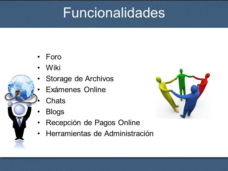 Funcionalidades Foro Wiki Storage de Archivos Exámenes Online Chats