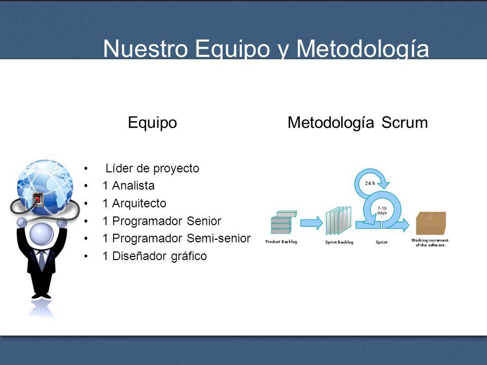 Nuestro Equipo y Metodología