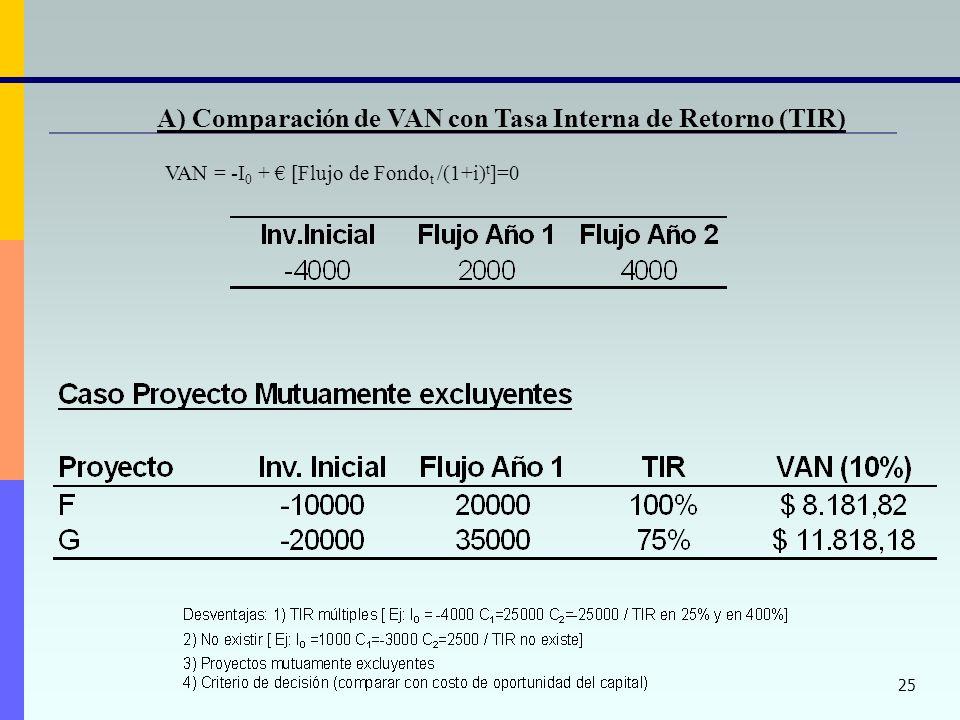 A) Comparación de VAN con Tasa Interna de Retorno (TIR)