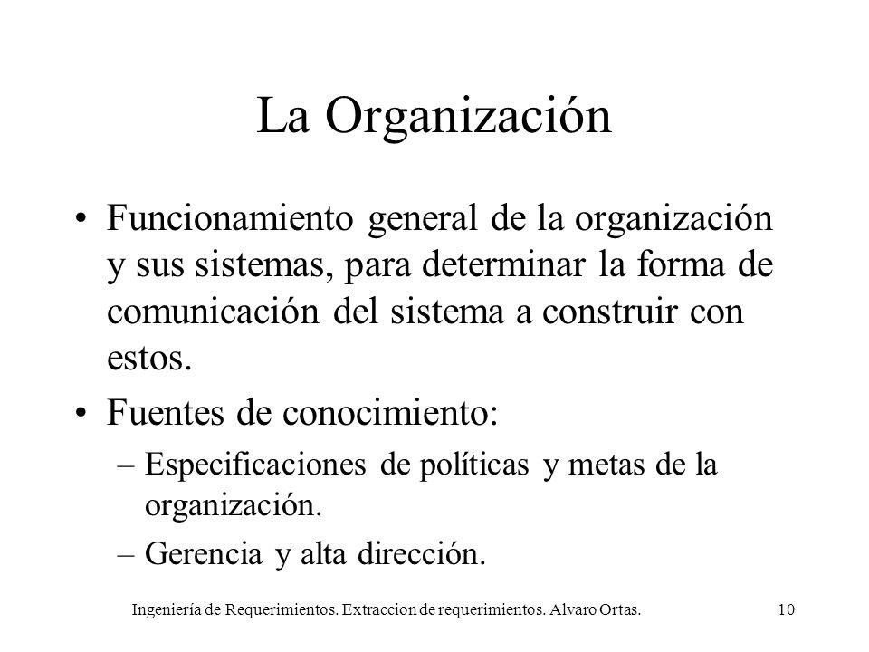 La Organización Funcionamiento general de la organización y sus sistemas, para determinar la forma de comunicación del sistema a construir con estos.