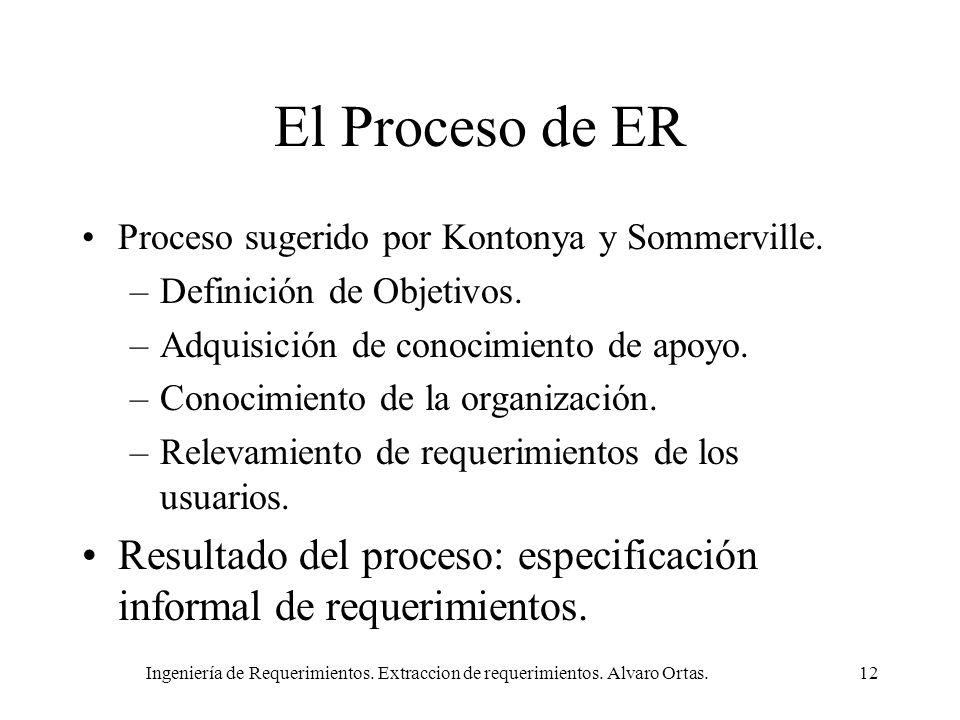 El Proceso de ER Proceso sugerido por Kontonya y Sommerville. Definición de Objetivos. Adquisición de conocimiento de apoyo.