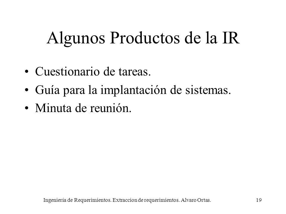 Algunos Productos de la IR
