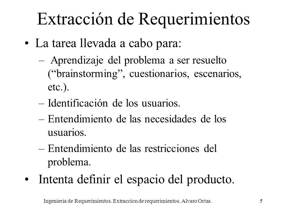 Extracción de Requerimientos