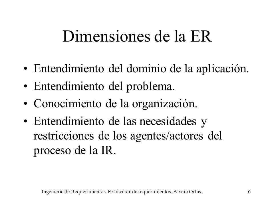 Dimensiones de la ER Entendimiento del dominio de la aplicación.