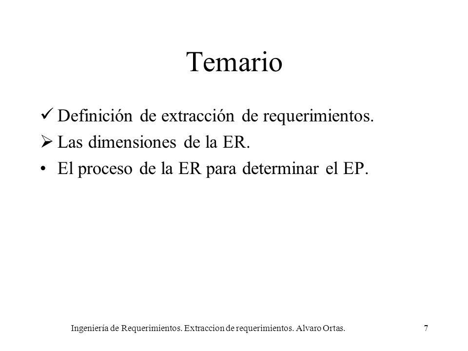 Temario Definición de extracción de requerimientos.