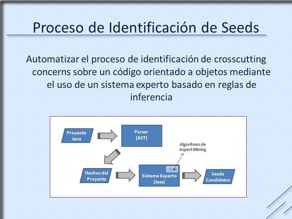 Proceso de Identificación de Seeds