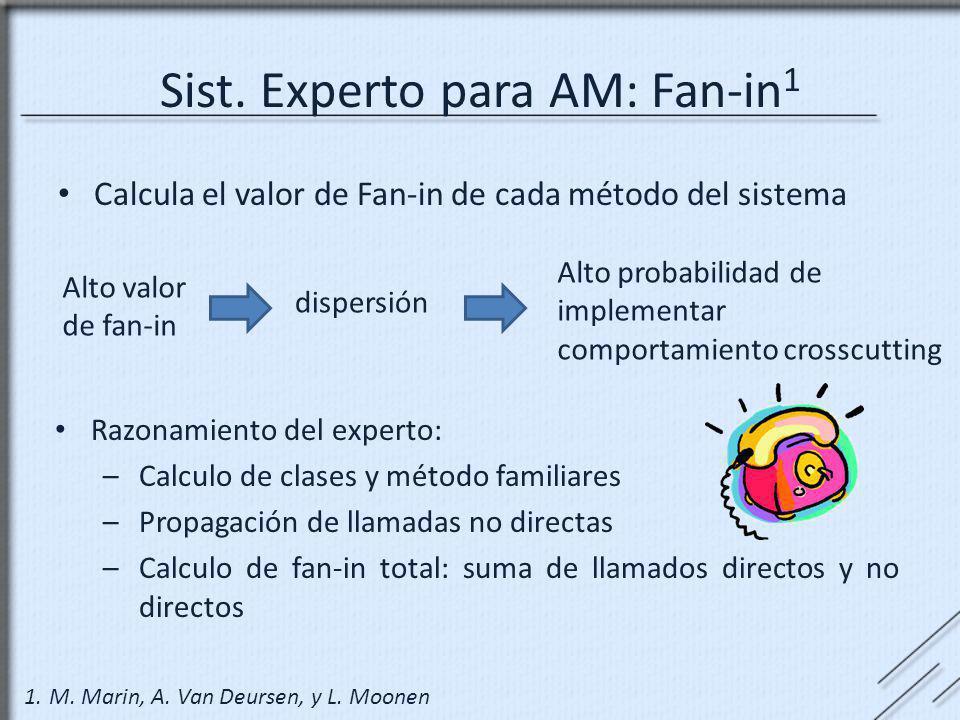 Sist. Experto para AM: Fan-in1