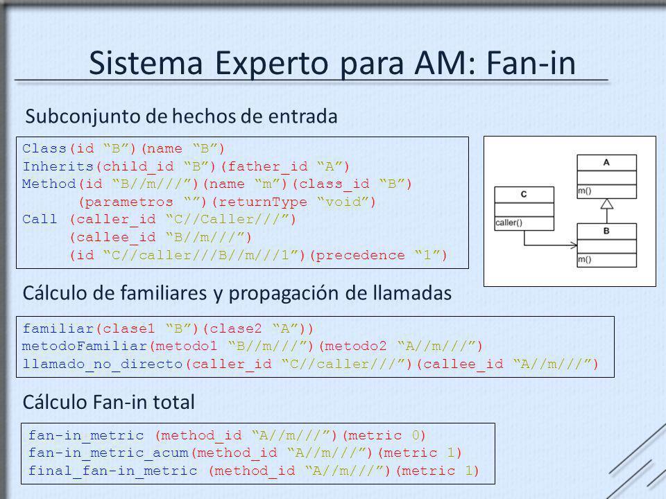 Sistema Experto para AM: Fan-in