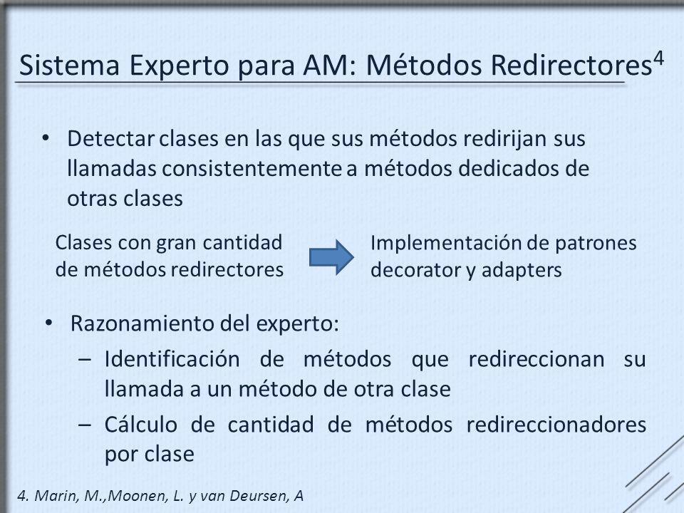 Sistema Experto para AM: Métodos Redirectores4
