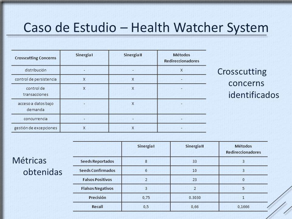 Caso de Estudio – Health Watcher System
