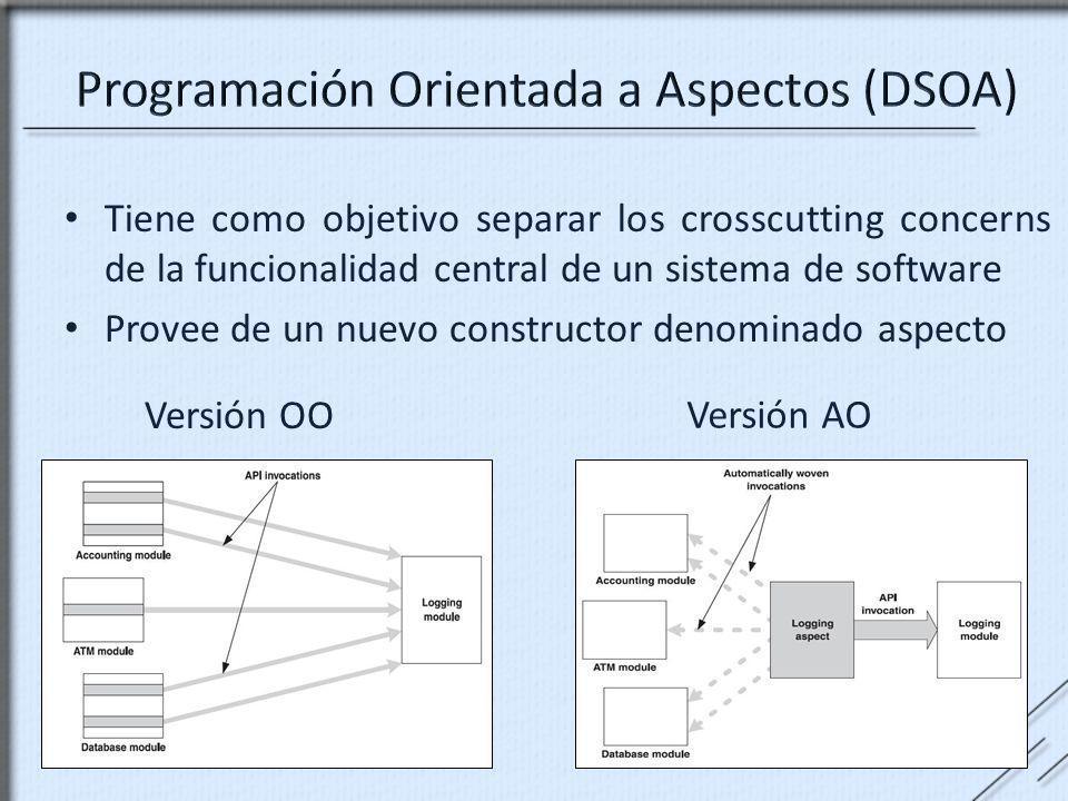 Programación Orientada a Aspectos (DSOA)