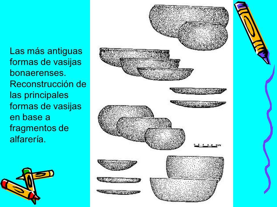 Las más antiguas formas de vasijas bonaerenses