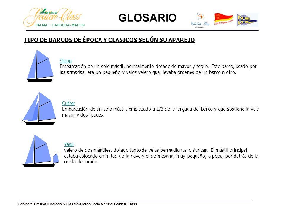 GLOSARIO TIPO DE BARCOS DE ÉPOCA Y CLASICOS SEGÚN SU APAREJO Sloop