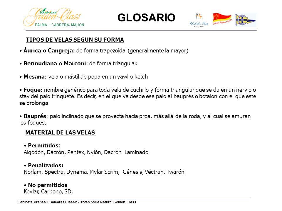 GLOSARIO TIPOS DE VELAS SEGUN SU FORMA