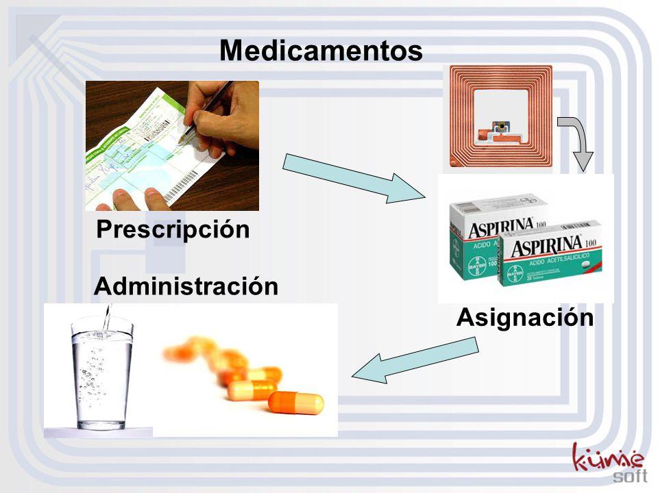 Medicamentos Prescripción Administración Asignación