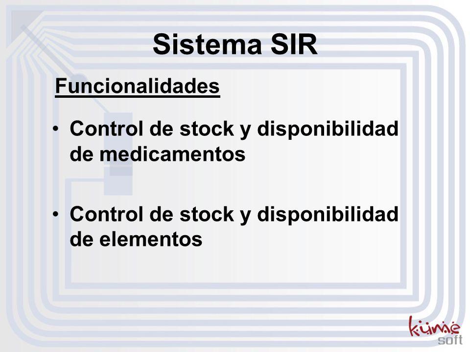 Sistema SIR Funcionalidades