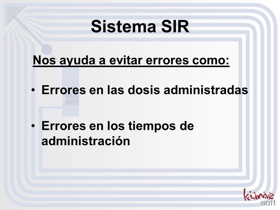 Sistema SIR Nos ayuda a evitar errores como: