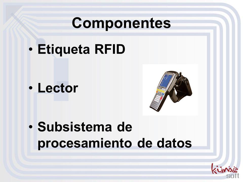 Componentes Etiqueta RFID Lector Subsistema de procesamiento de datos