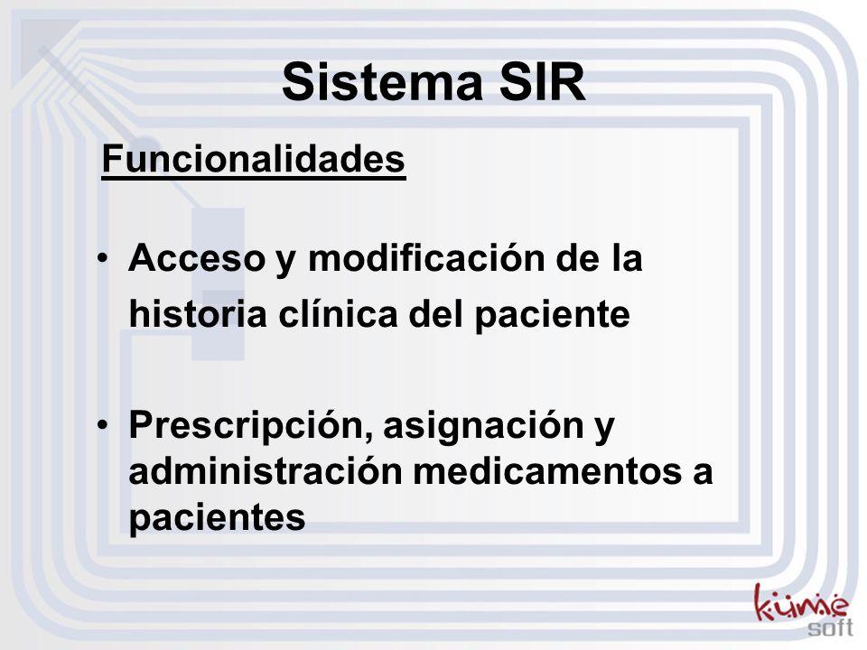 Sistema SIR Funcionalidades Acceso y modificación de la