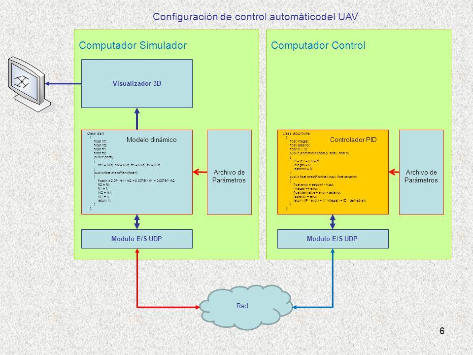 Configuración de control automáticodel UAV