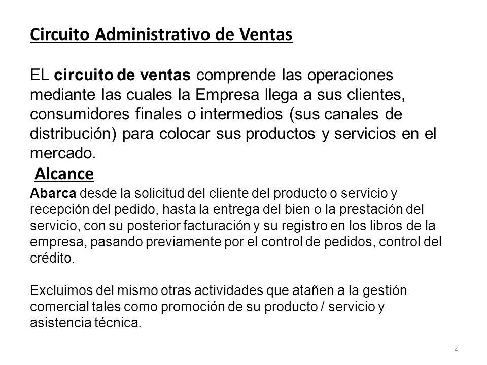 Circuito Administrativo de Ventas