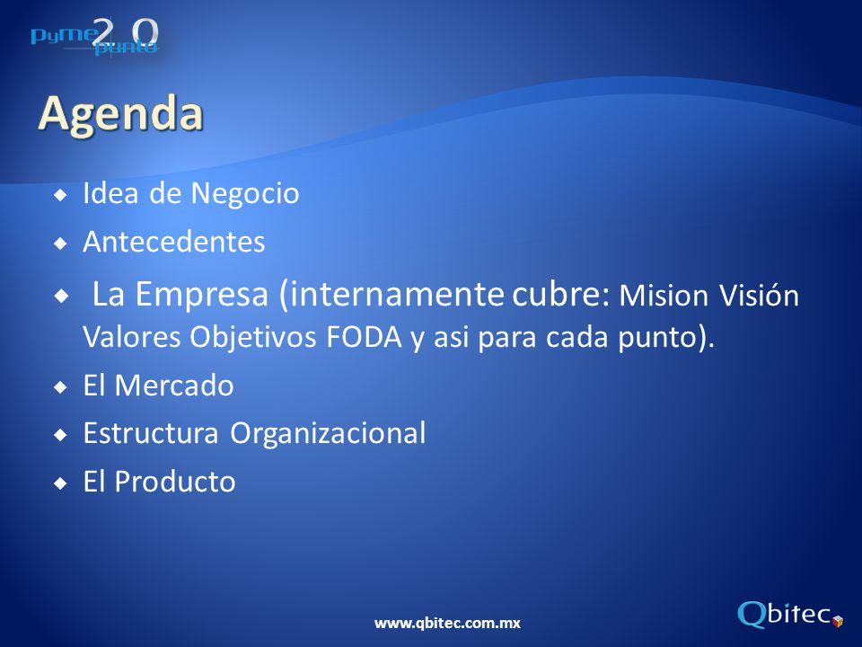 Agenda Idea de Negocio. Antecedentes. La Empresa (internamente cubre: Mision Visión Valores Objetivos FODA y asi para cada punto).