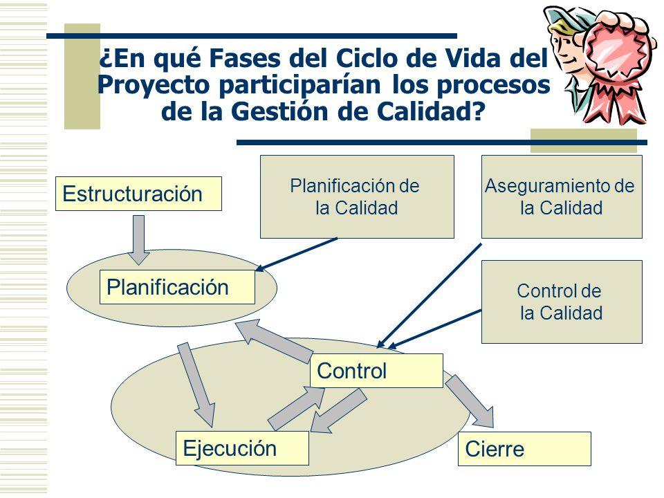 ¿En qué Fases del Ciclo de Vida del Proyecto participarían los procesos de la Gestión de Calidad