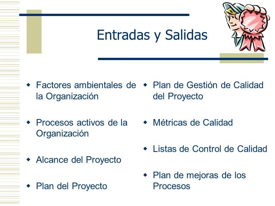 Entradas y Salidas Factores ambientales de la Organización