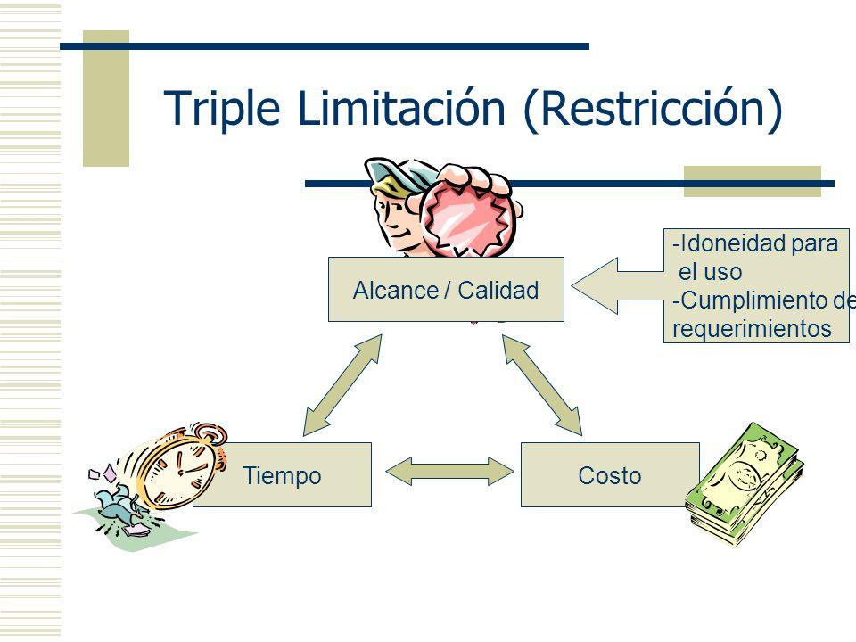 Triple Limitación (Restricción)