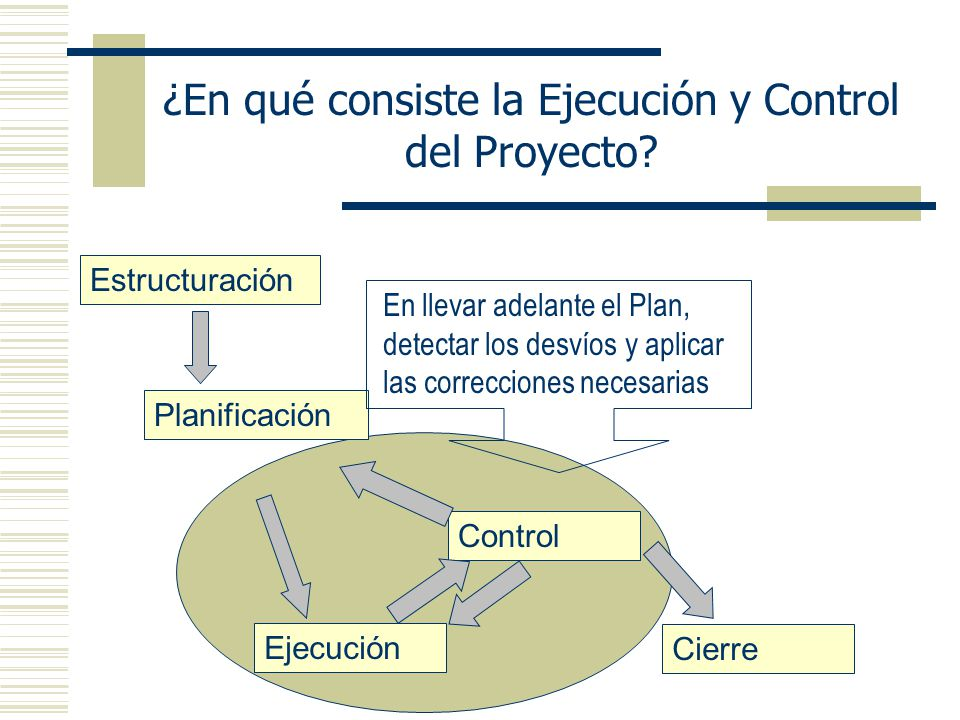 ¿En qué consiste la Ejecución y Control del Proyecto