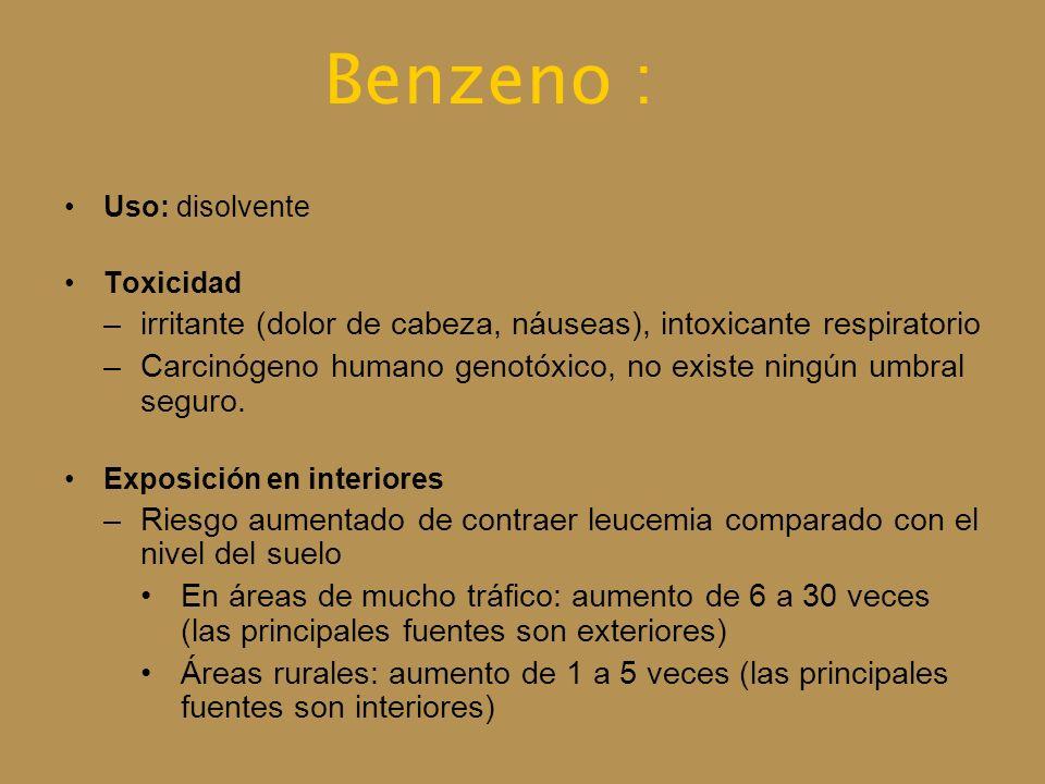 Benzeno : Uso: disolvente. Toxicidad. irritante (dolor de cabeza, náuseas), intoxicante respiratorio.