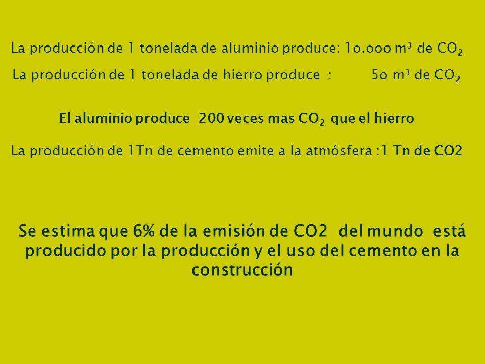 El aluminio produce 200 veces mas CO2 que el hierro