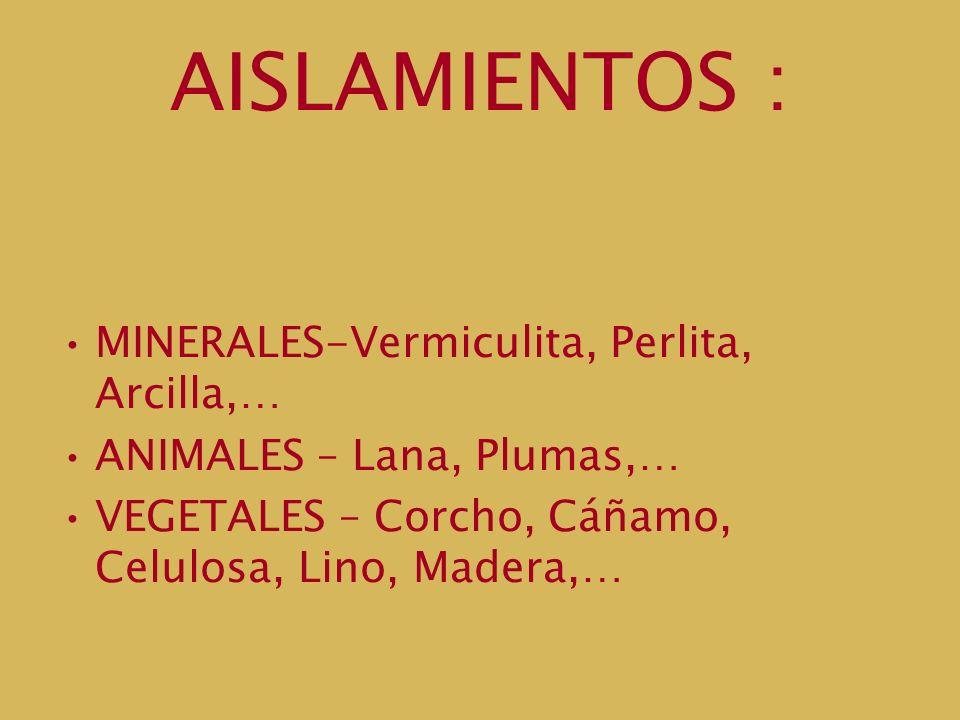 AISLAMIENTOS : MINERALES-Vermiculita, Perlita, Arcilla,…