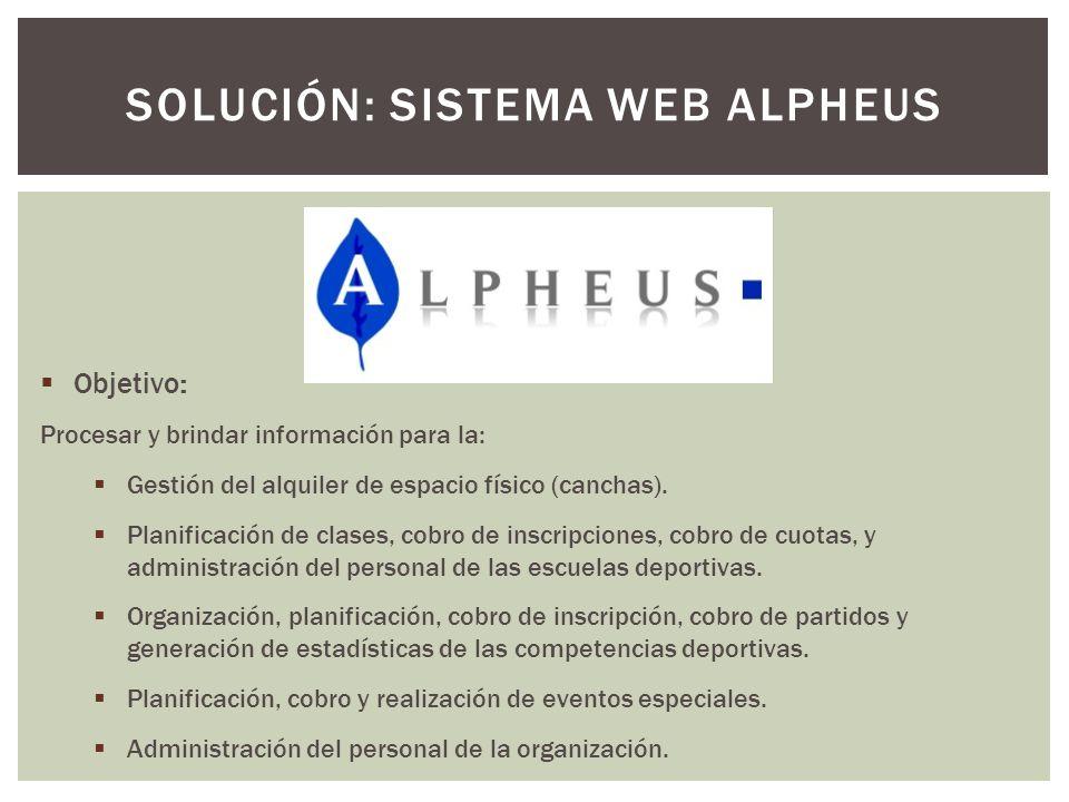 SOLUCIÓN: SISTEMA WEB ALPHEUS