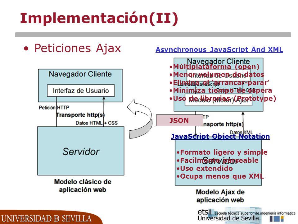 Asynchronous JavaScript And XML JavaScript Object Notation