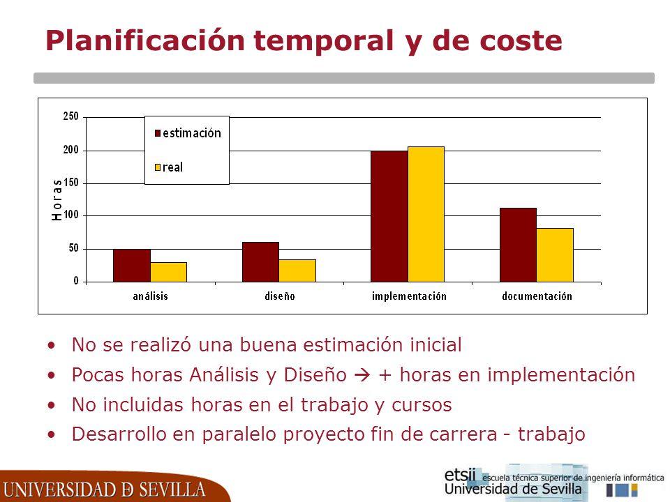 Planificación temporal y de coste
