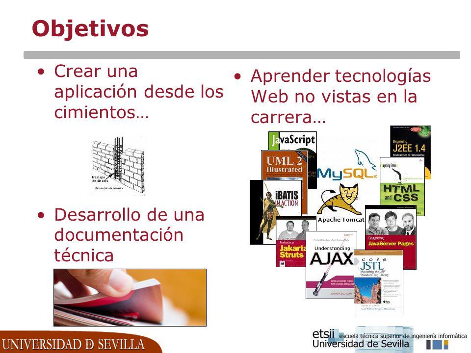 Objetivos Crear una aplicación desde los cimientos…