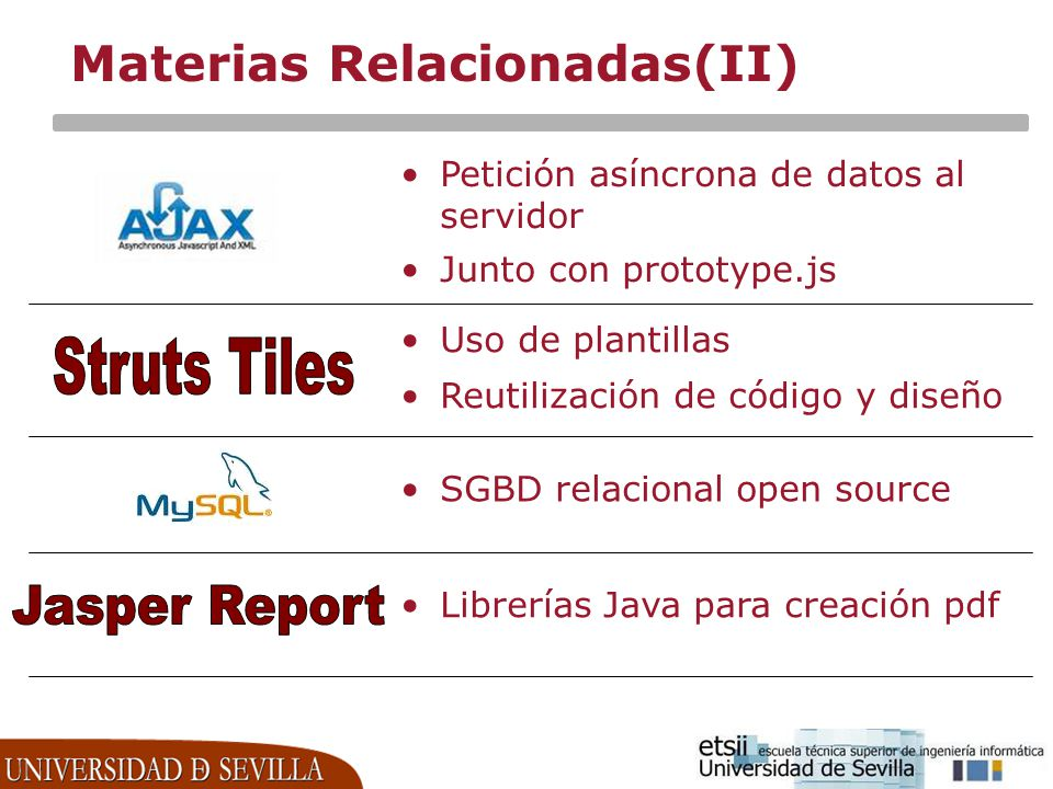 Materias Relacionadas(II)