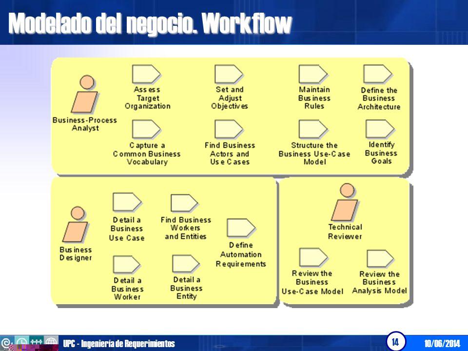 Modelado del negocio. Workflow