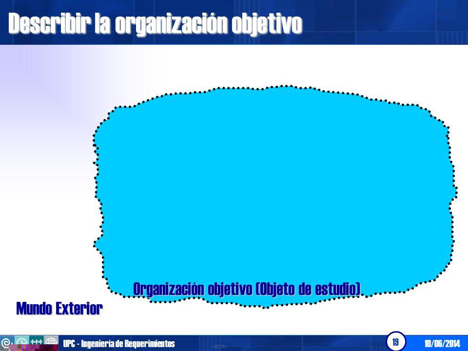 Describir la organización objetivo