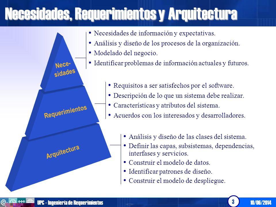 Necesidades, Requerimientos y Arquitectura