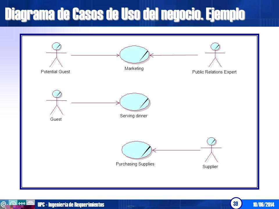 Diagrama de Casos de Uso del negocio. Ejemplo