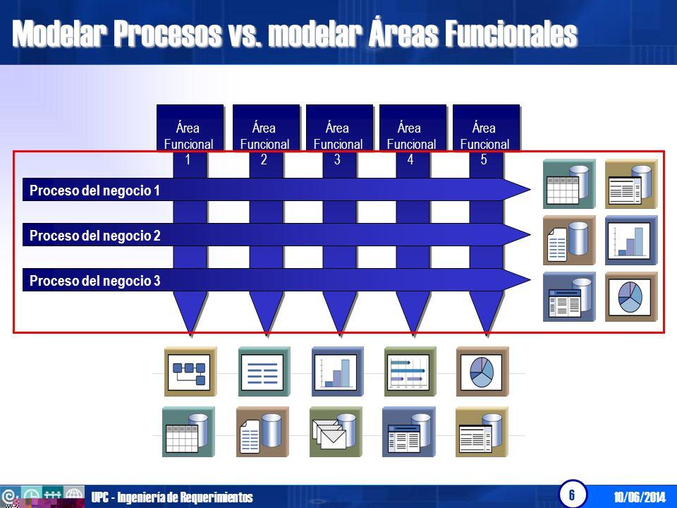 Modelar Procesos vs. modelar Áreas Funcionales