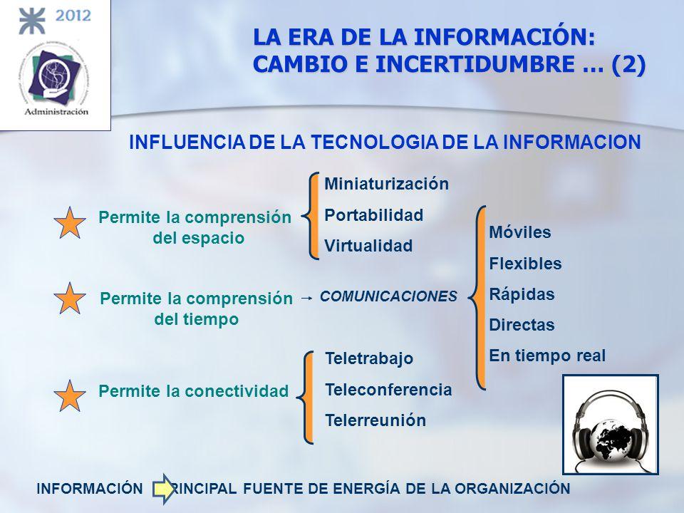 INFLUENCIA DE LA TECNOLOGIA DE LA INFORMACION Permite la comprensión