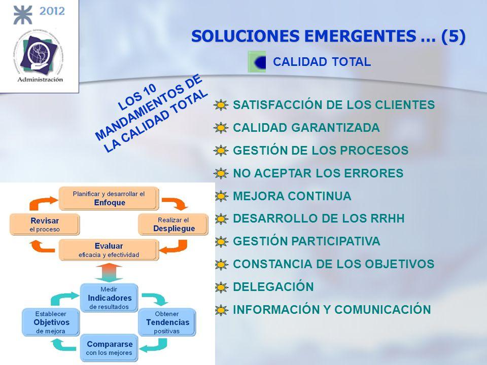 LOS 10 MANDAMIENTOS DE LA CALIDAD TOTAL